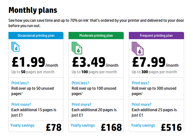HP Instant Ink - Monthly plans