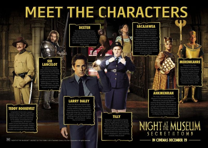 natm_activity_sheet_meet_the_characters_aus