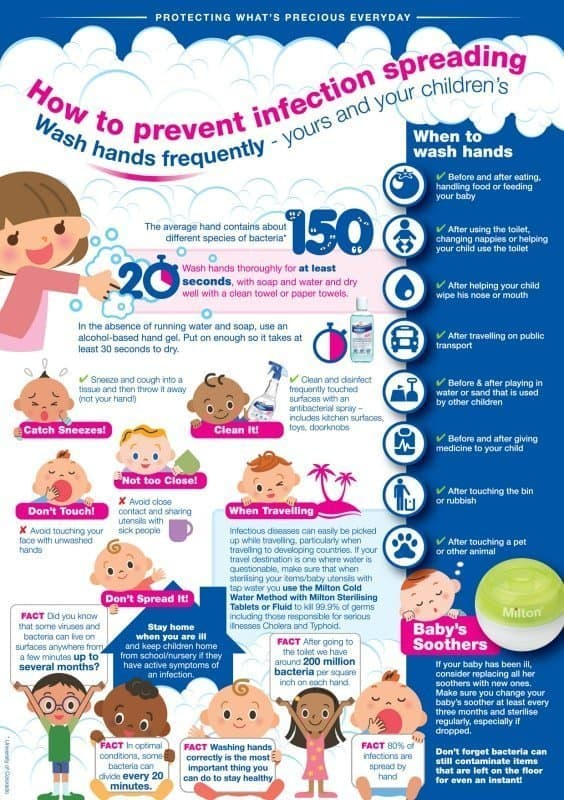 CPR1014MiltonInfographic-AW(p)5.ai