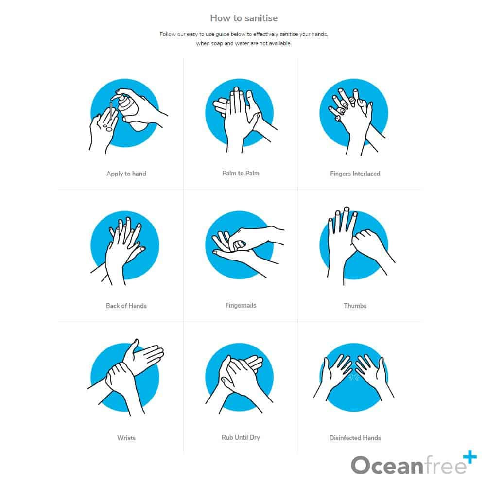 easy-to-use guide on how to effectively sanitise your hands